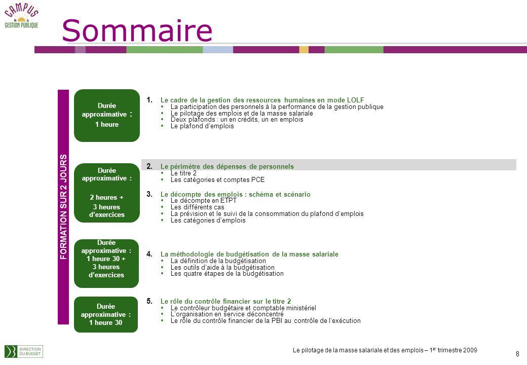Sommaire FORMATION SUR 2 JOURS 8 Durée approximative :