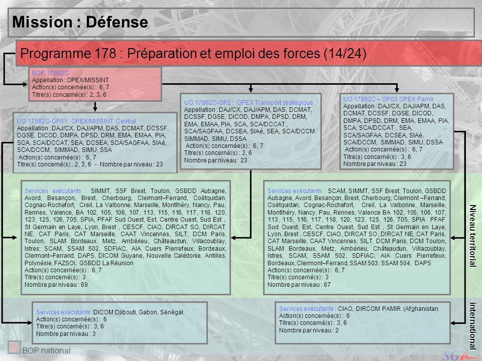 Niveau territorialMission : Défense. Programme 178 : Préparation et emploi des forces (14/24) BOP 17862C.