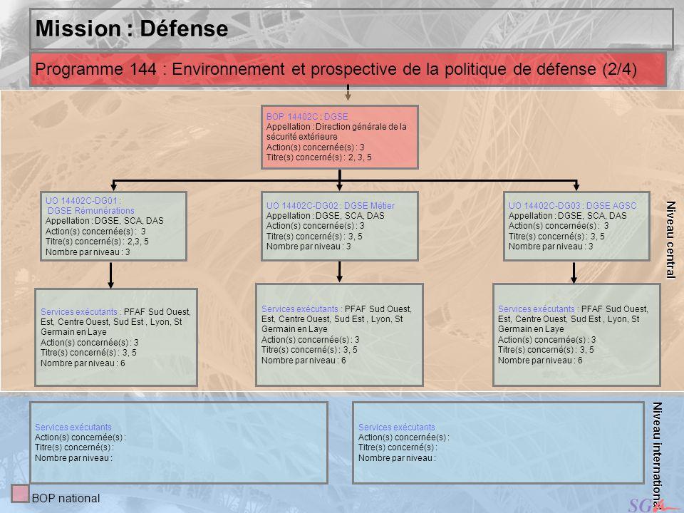 ,,ouakchot Niveau central. Mission : Défense. Programme 144 : Environnement et prospective de la politique de défense (2/4)