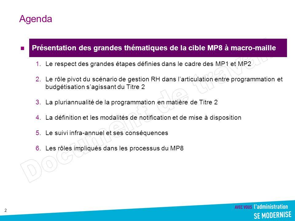 Agenda Présentation des grandes thématiques de la cible MP8 à macro-maille. Le respect des grandes étapes définies dans le cadre des MP1 et MP2.