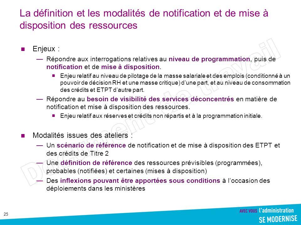La définition et les modalités de notification et de mise à disposition des ressources