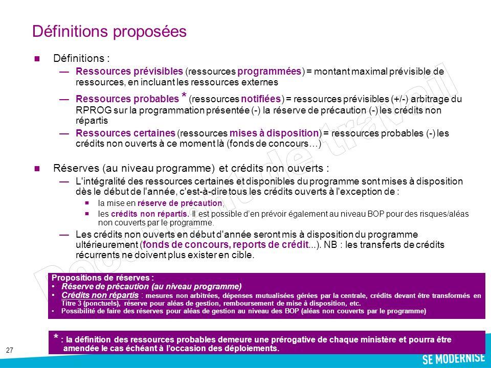 Définitions proposées