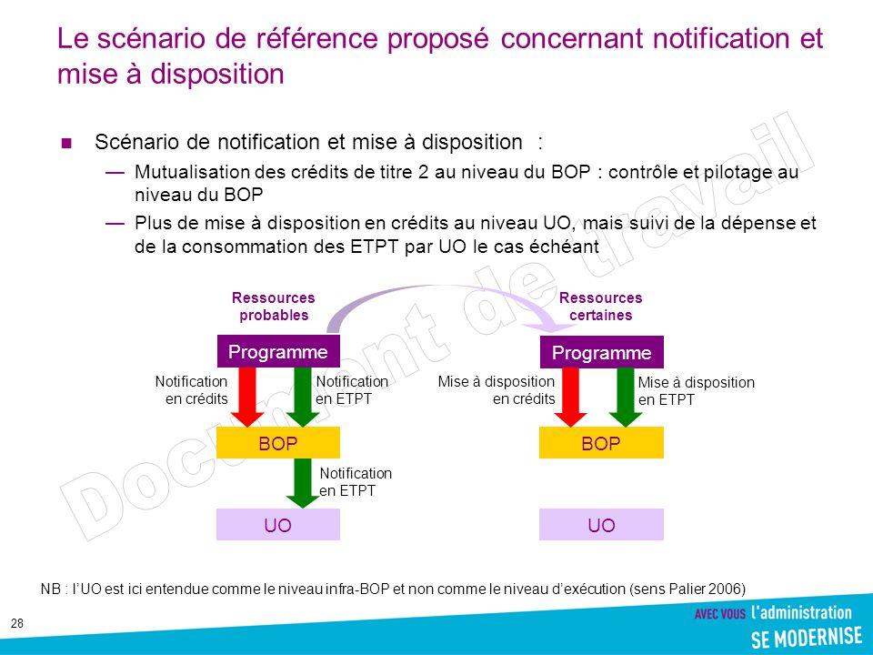 Le scénario de référence proposé concernant notification et mise à disposition