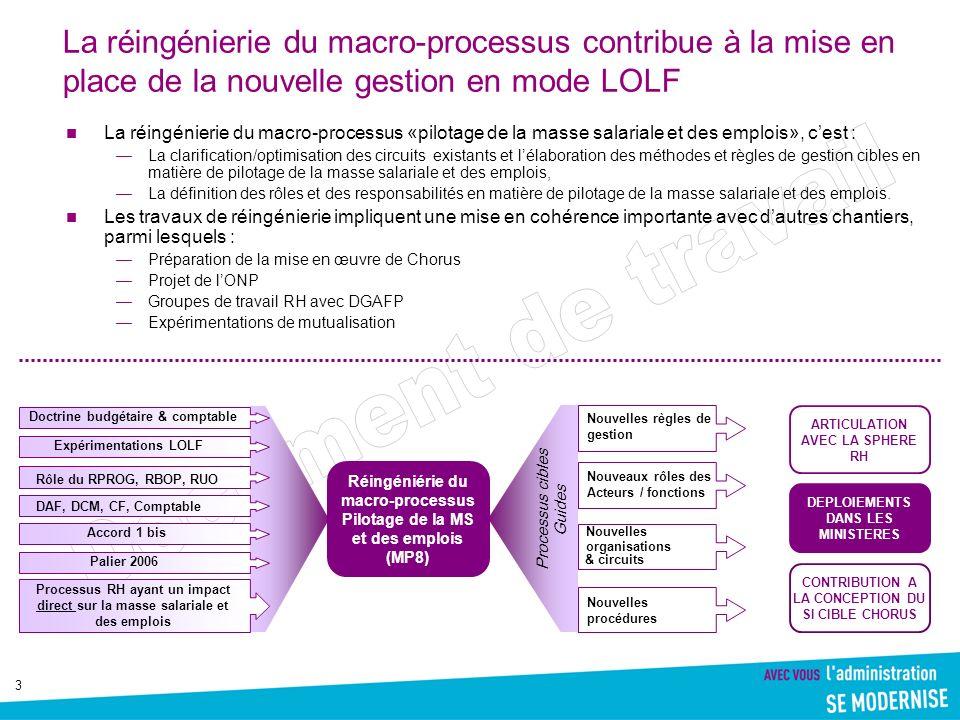 La réingénierie du macro-processus contribue à la mise en place de la nouvelle gestion en mode LOLF