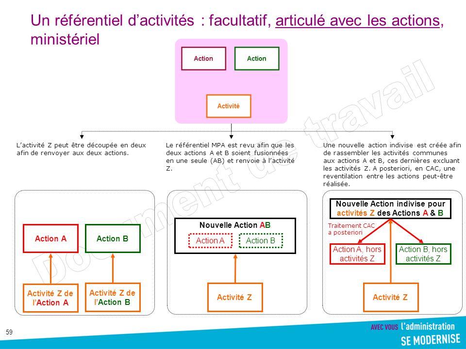 Un référentiel d'activités : facultatif, articulé avec les actions, ministériel