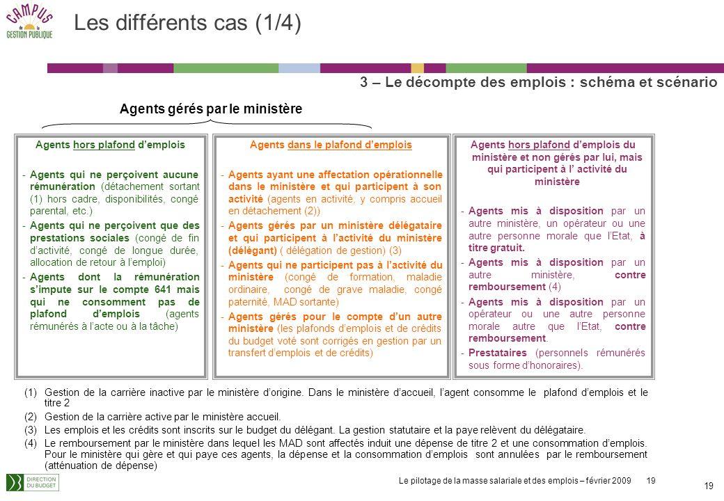 Les différents cas (1/4) 3 – Le décompte des emplois : schéma et scénario. Agents gérés par le ministère.