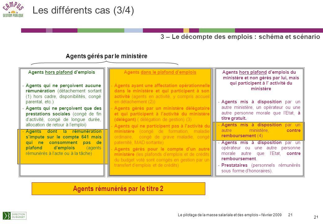 Les différents cas (3/4) Agents rémunérés par le titre 2