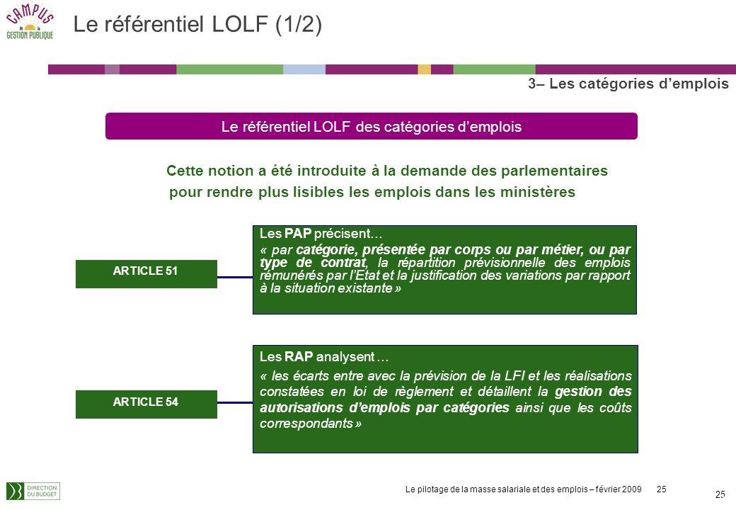 Le référentiel LOLF (1/2)