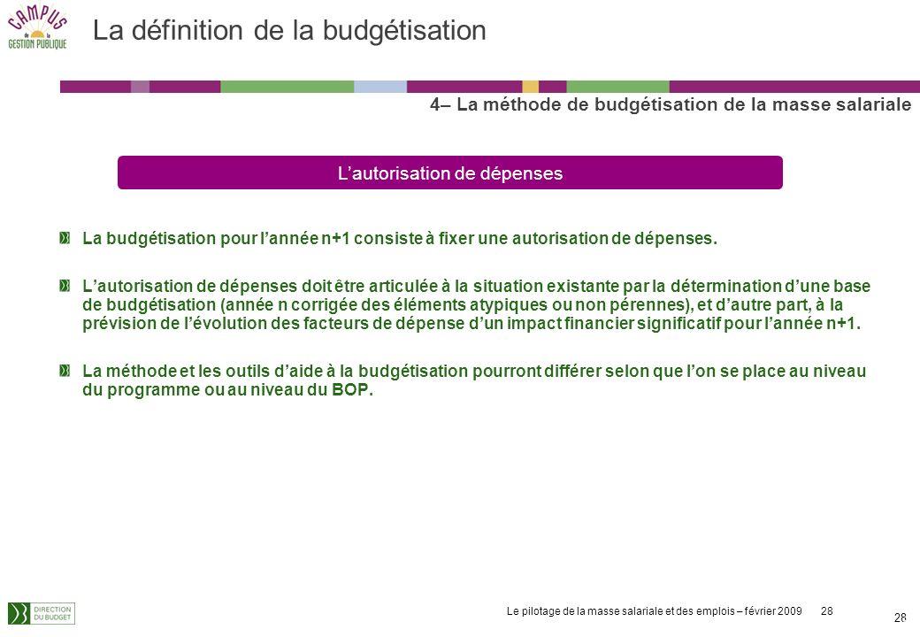 La définition de la budgétisation