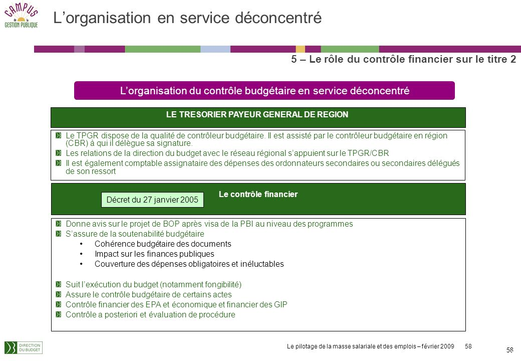 L'organisation en service déconcentré