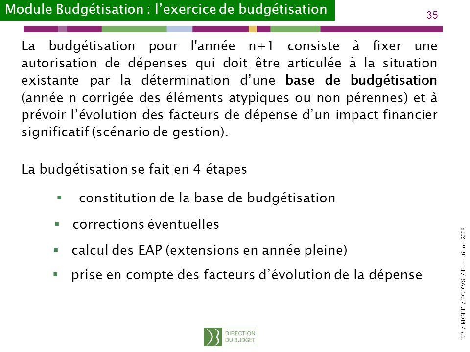 Module Budgétisation : l'exercice de budgétisation