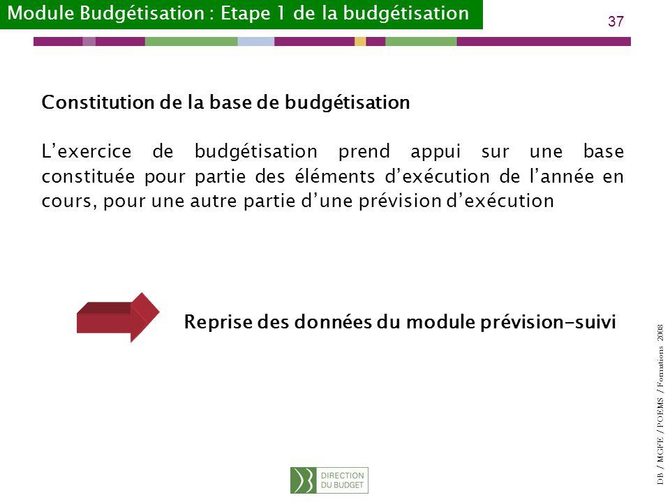 Module Budgétisation : Etape 1 de la budgétisation