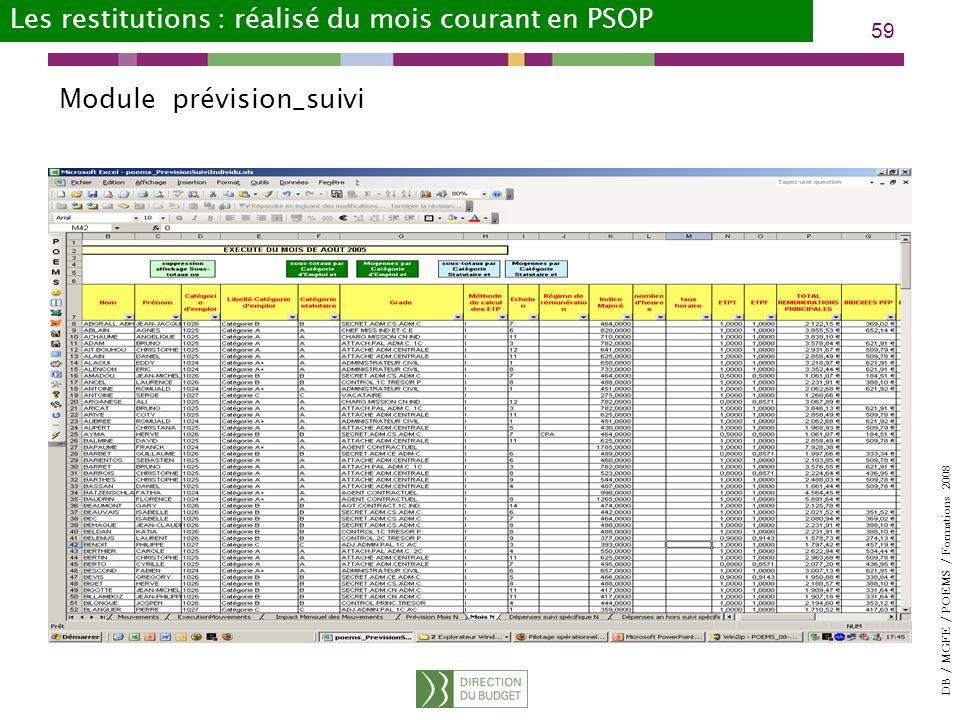 Les restitutions : réalisé du mois courant en PSOP
