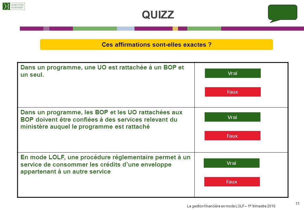 QUIZZ Dans un programme, une UO est rattachée à un BOP et un seul.