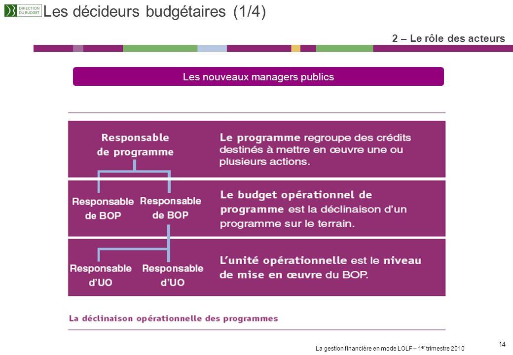 Les décideurs budgétaires (1/4)
