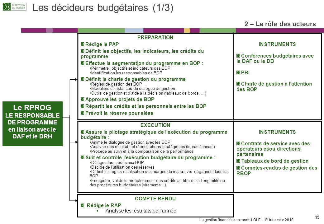 Les décideurs budgétaires (1/3)