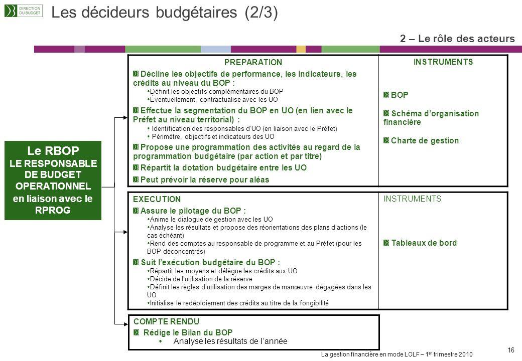 Les décideurs budgétaires (2/3)