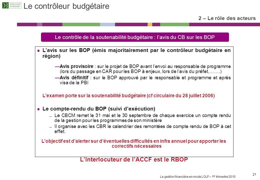 Le contrôleur budgétaire