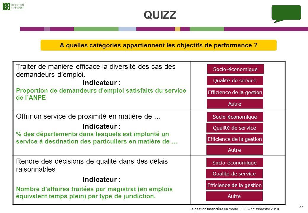 QUIZZ A quelles catégories appartiennent les objectifs de performance Traiter de manière efficace la diversité des cas des demandeurs d'emploi.