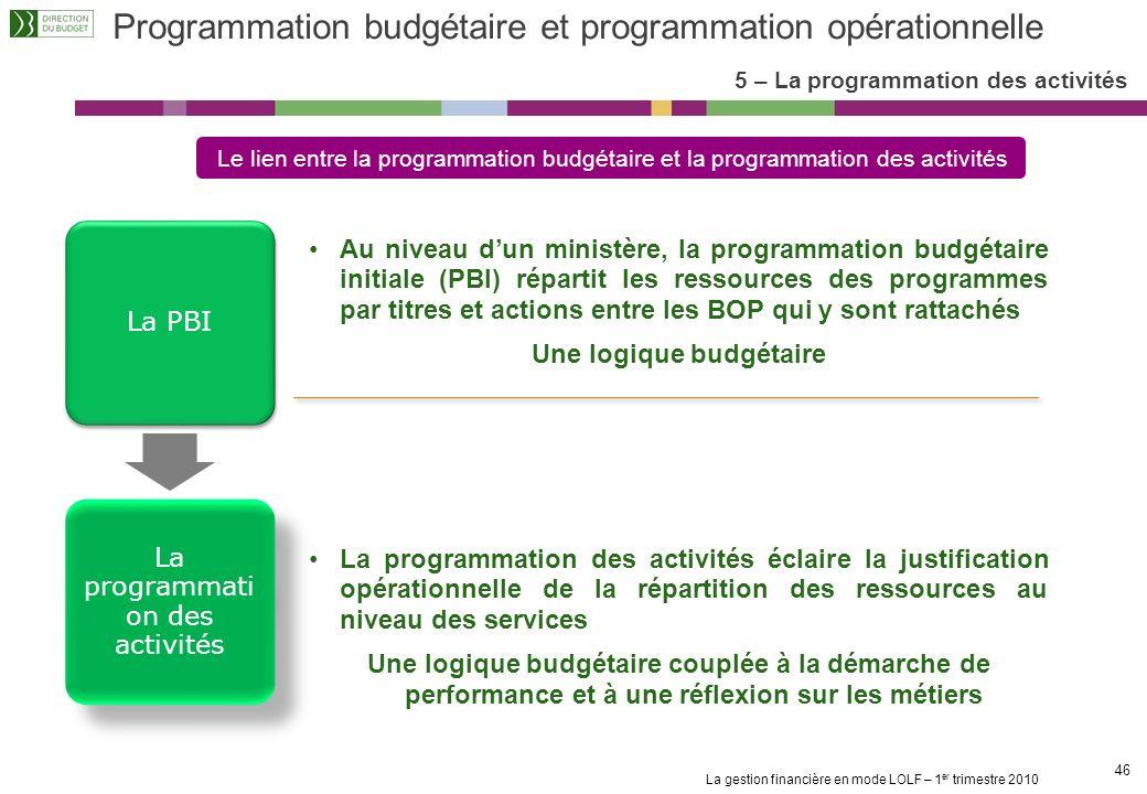 Programmation budgétaire et programmation opérationnelle