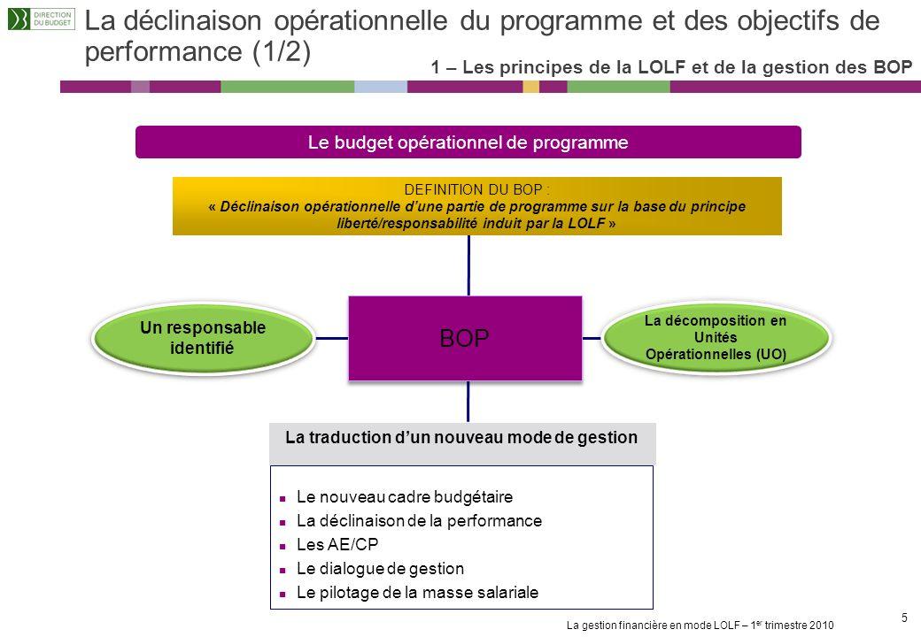 La déclinaison opérationnelle du programme et des objectifs de performance (1/2)