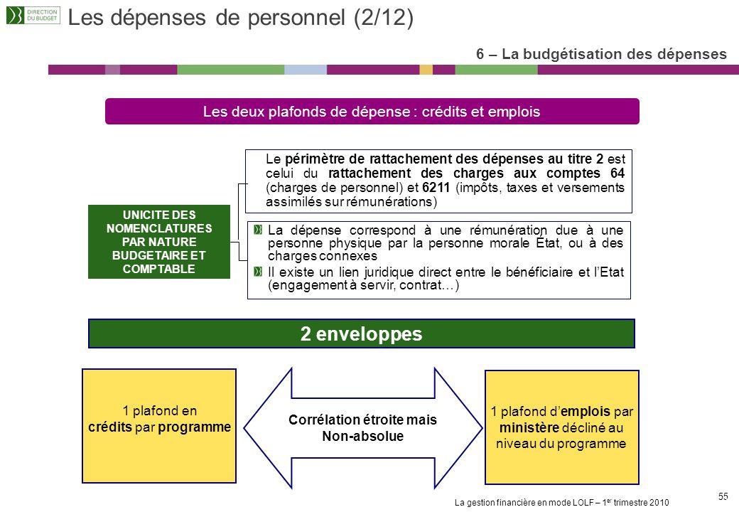 Les dépenses de personnel (2/12)