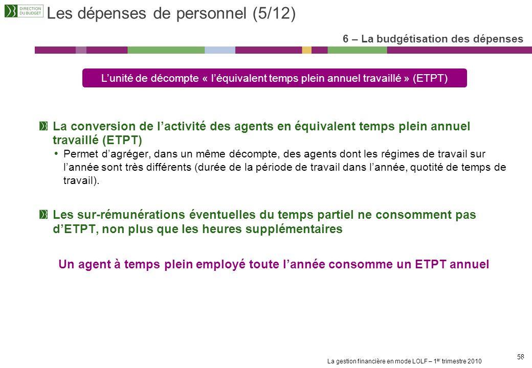 Les dépenses de personnel (5/12)