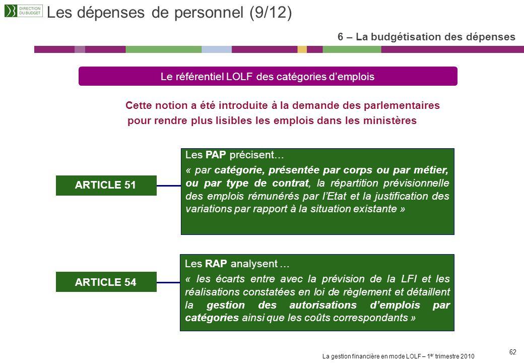 Les dépenses de personnel (9/12)