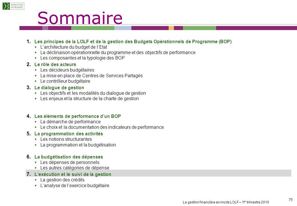 Sommaire Les principes de la LOLF et de la gestion des Budgets Opérationnels de Programme (BOP) L'architecture du budget de l'Etat.