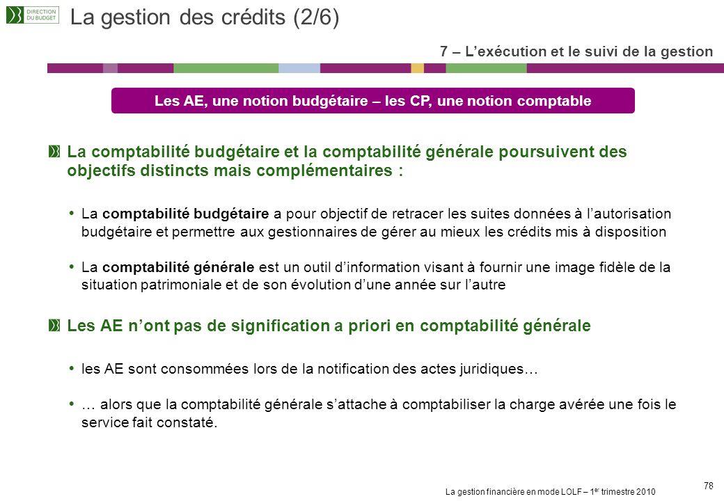 La gestion des crédits (2/6)