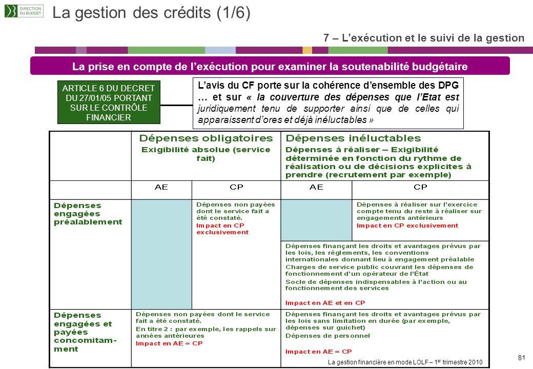 ARTICLE 6 DU DECRET DU 27/01/05 PORTANT SUR LE CONTRÔLE FINANCIER