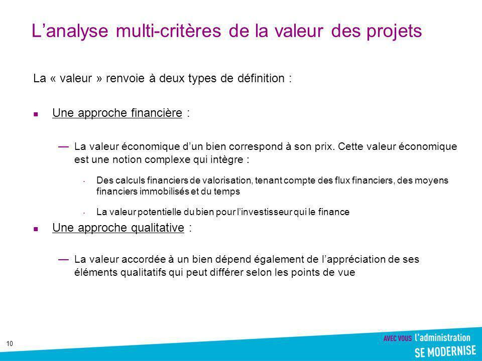 L'analyse multi-critères de la valeur des projets