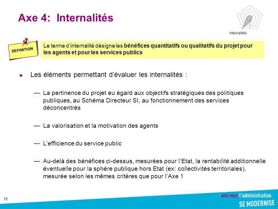 Axe 4: Internalités Internalités. DEFINITION.