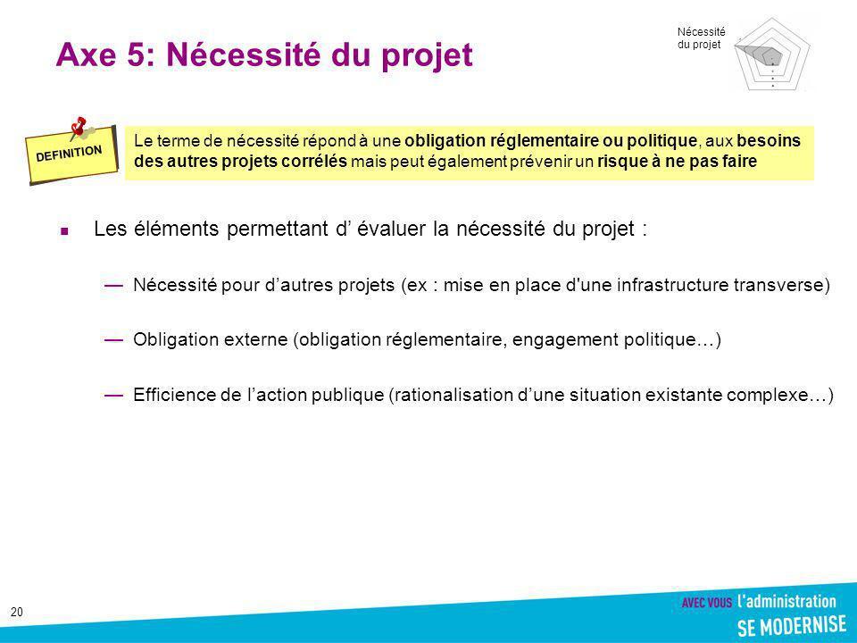 Axe 5: Nécessité du projet