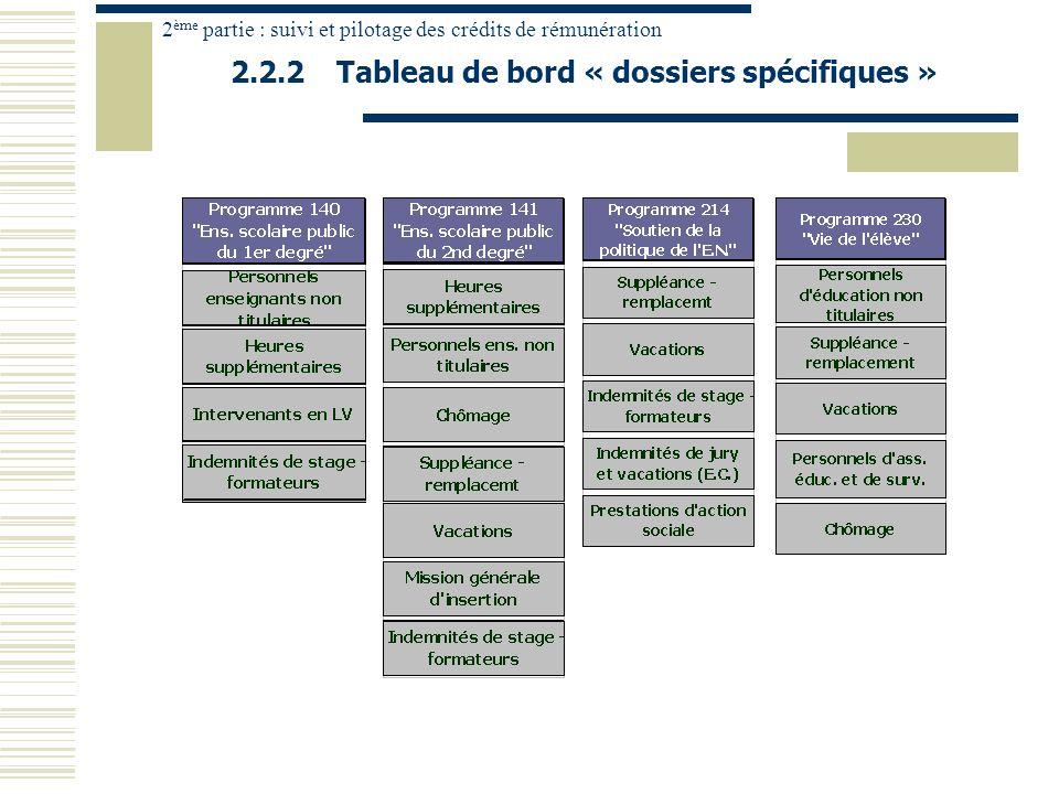 2.2.2 Tableau de bord « dossiers spécifiques »