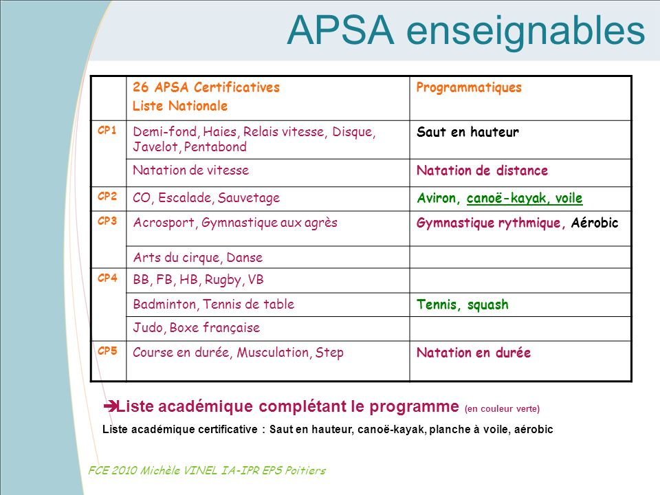 APSA enseignables 26 APSA Certificatives. Liste Nationale. Programmatiques. CP1. Demi-fond, Haies, Relais vitesse, Disque, Javelot, Pentabond.