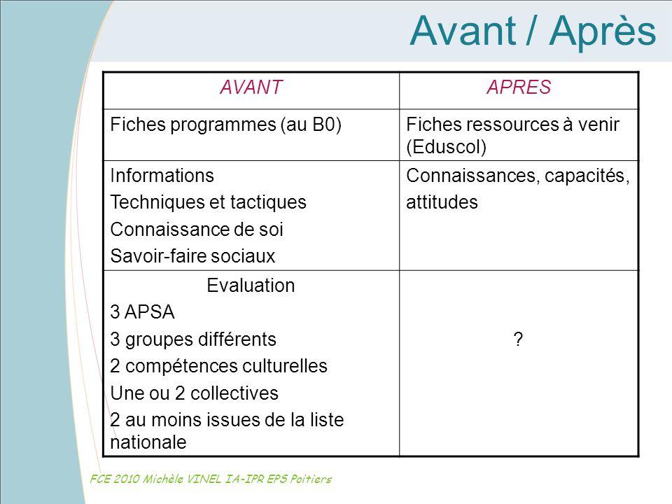 Avant / Après AVANT APRES Fiches programmes (au B0)