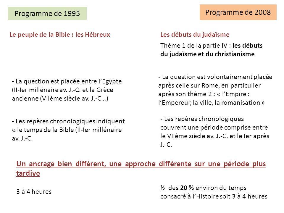Programme de 2008 Programme de 1995