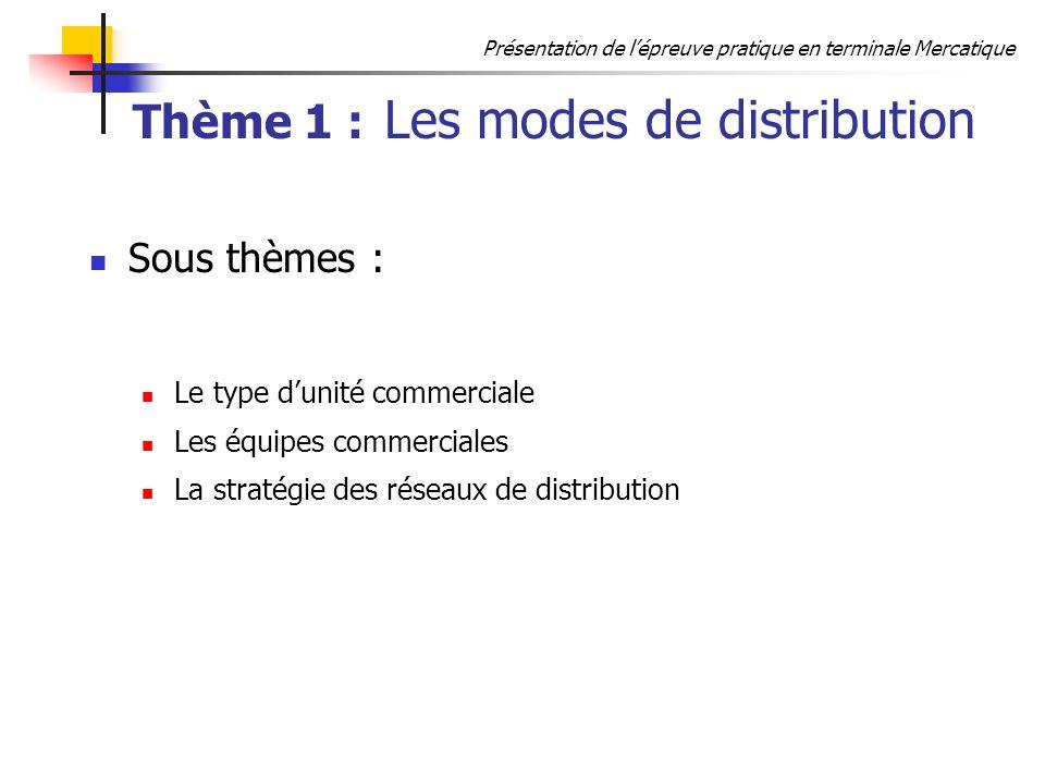 Thème 1 : Les modes de distribution