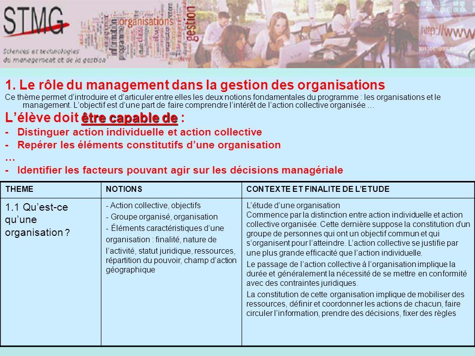 1. Le rôle du management dans la gestion des organisations