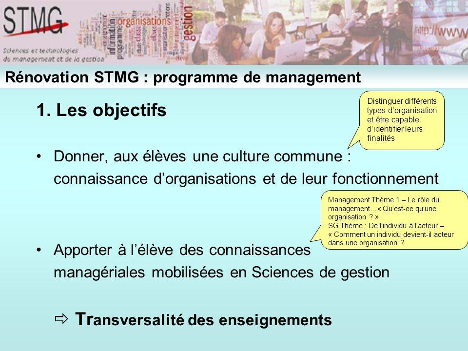 1. Les objectifs Rénovation STMG : programme de management