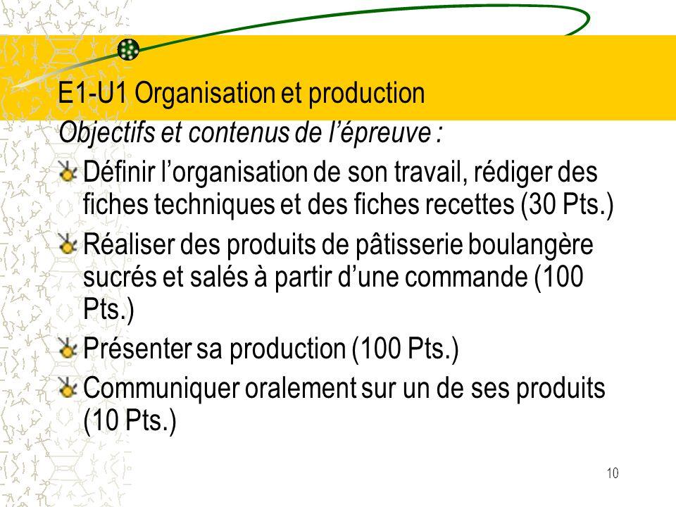 E1-U1 Organisation et production Objectifs et contenus de l'épreuve :