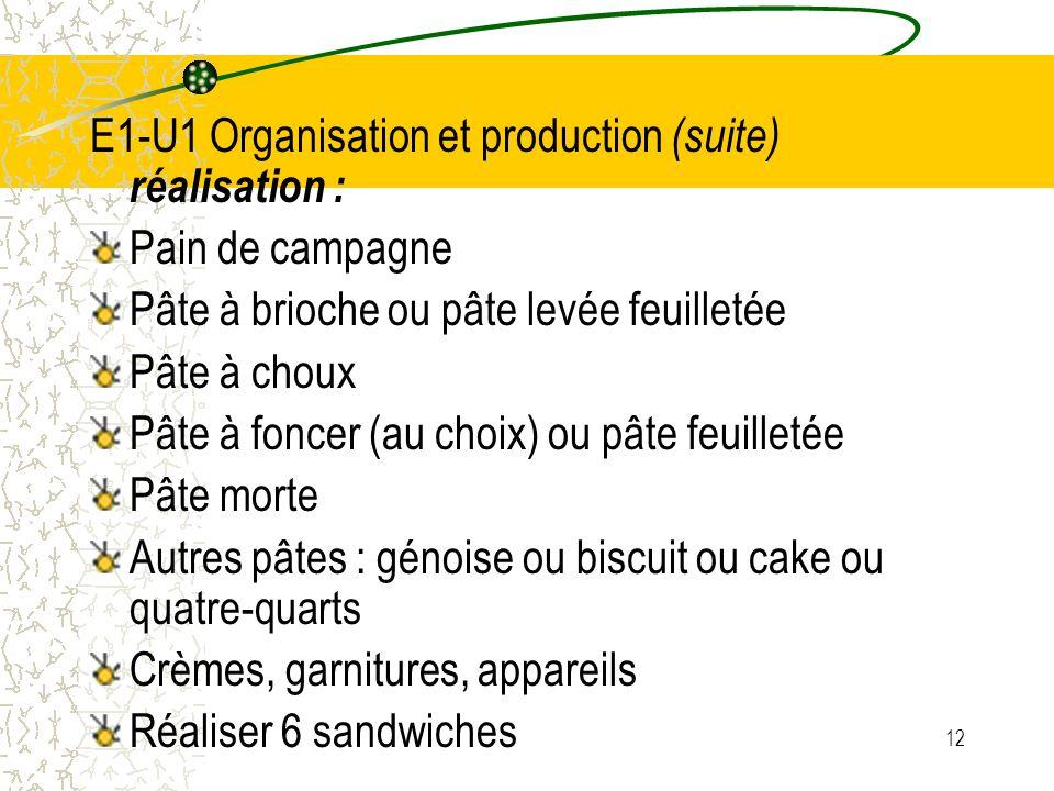E1-U1 Organisation et production (suite) réalisation :