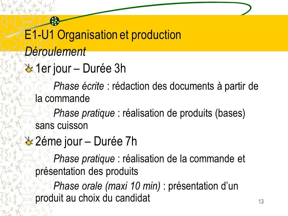 E1-U1 Organisation et production Déroulement 1er jour – Durée 3h