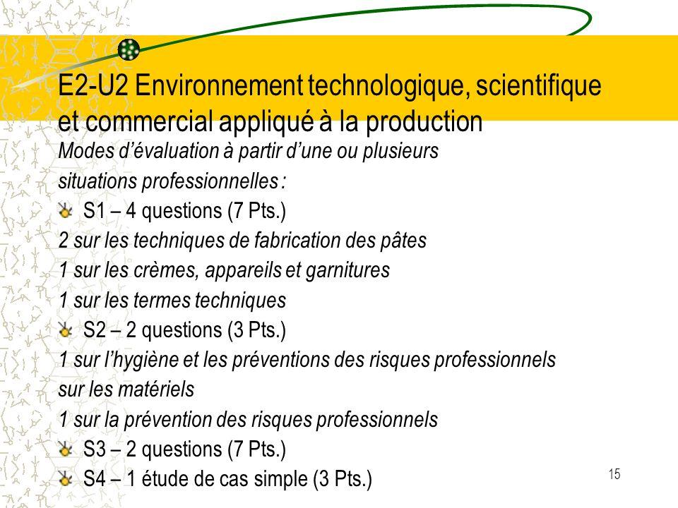 E2-U2 Environnement technologique, scientifique et commercial appliqué à la production