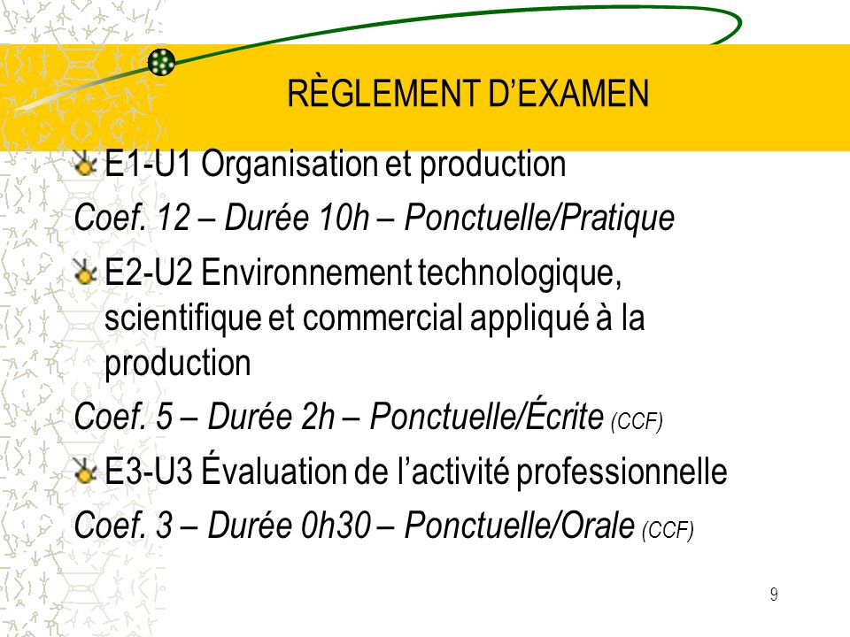 E1-U1 Organisation et production