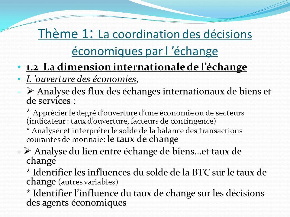 Thème 1: La coordination des décisions économiques par l 'échange