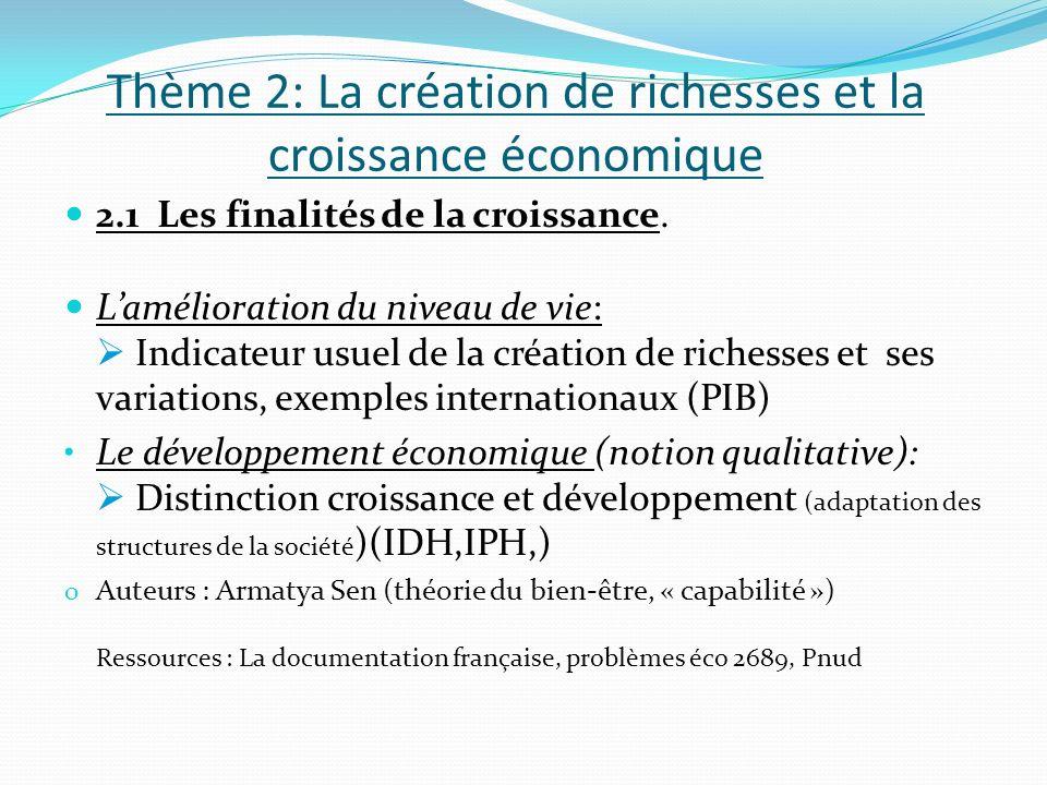 Thème 2: La création de richesses et la croissance économique