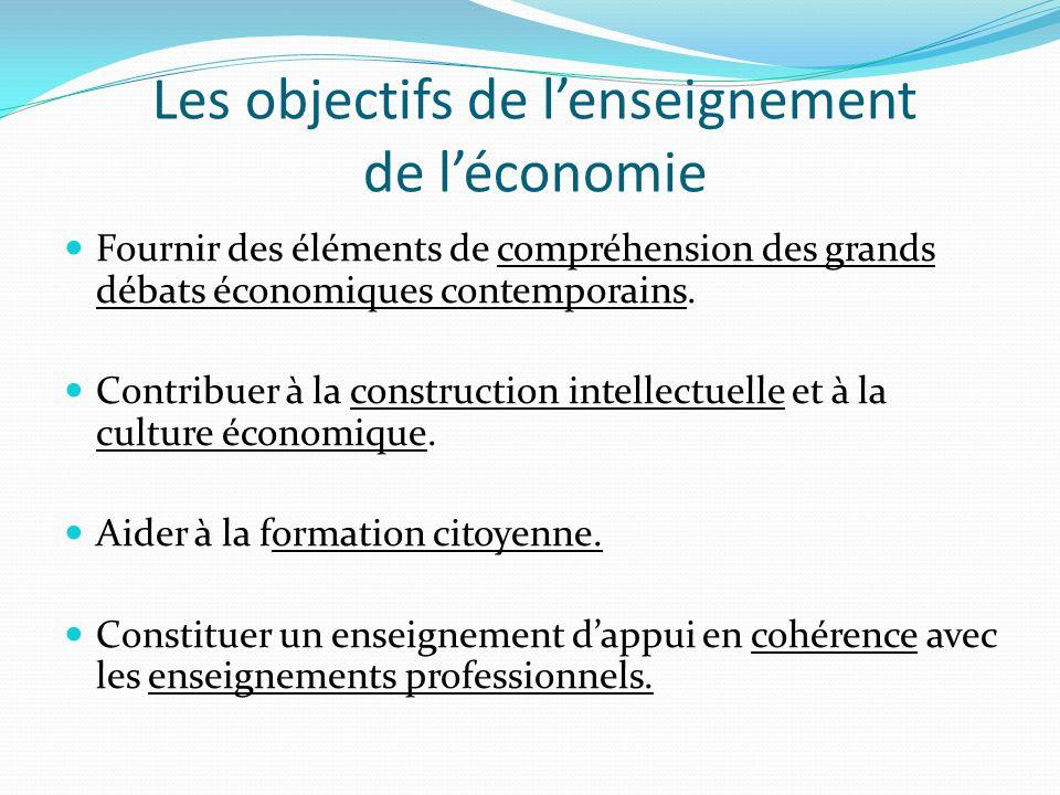 Les objectifs de l'enseignement de l'économie