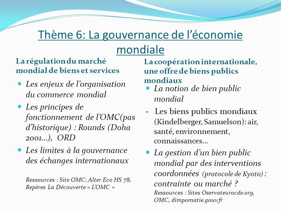 Thème 6: La gouvernance de l'économie mondiale